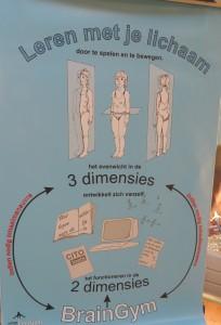 De drie dimensies moeten we eerst zelf ervaren voordat er in twee dimensies gewerkt kan gaan worden!